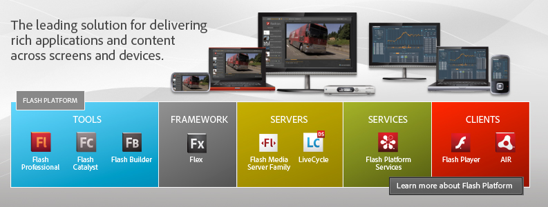 Adobe Flash Platform, One Web. Any Device