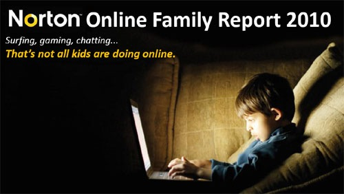 How involved are you with your kids' internet activities?