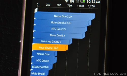HTC Wildfire S Quadrant
