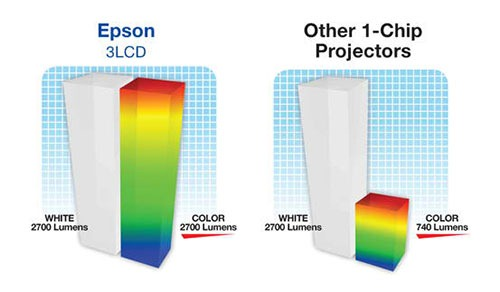 Epson-vs-others