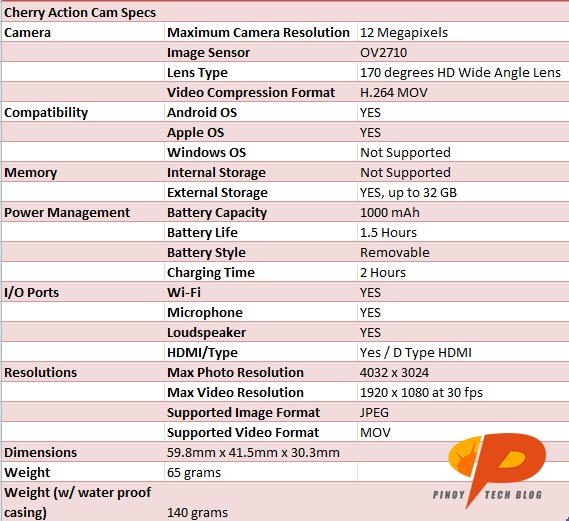 Cherry Mobile Action Camera specs