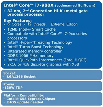 First Six-Core Processor has finally arrived - PinoyTechBlog