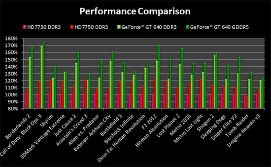 Nvidia graphics card comparison chart laptop parts canada