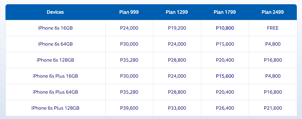 iphone 6s plans iphone 6s and iphone 6s plus plans smart vs globe postpaid 7046