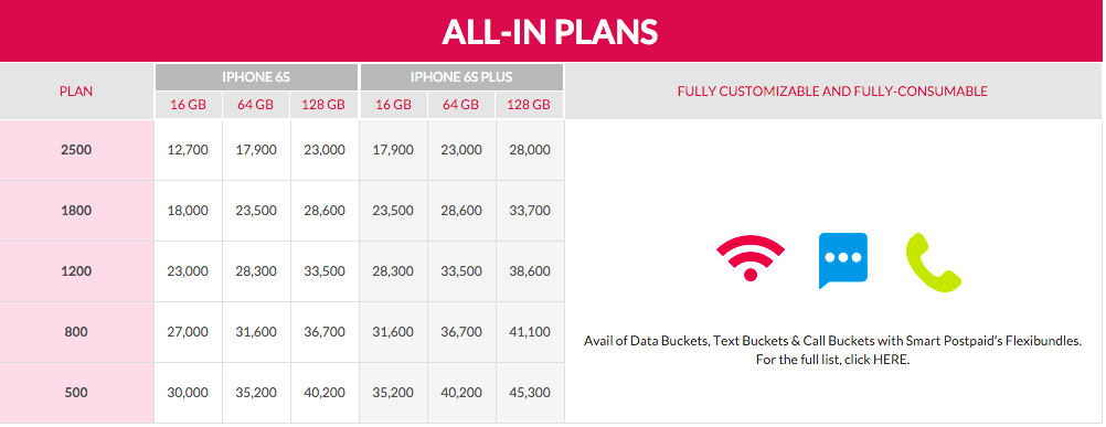 958e6971fbd Globe postpaid plans for the new iPhone 6s and iPhone 6s Plus