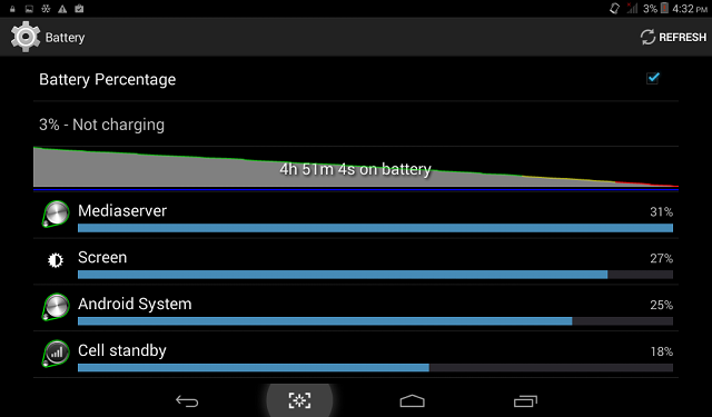Torque EVO Phab Battery Loop